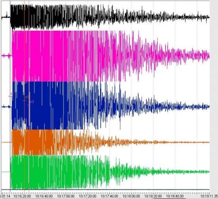 Pământul s-a zguduit din nou! Un alt cutremur s-a produs în această dimineaţă