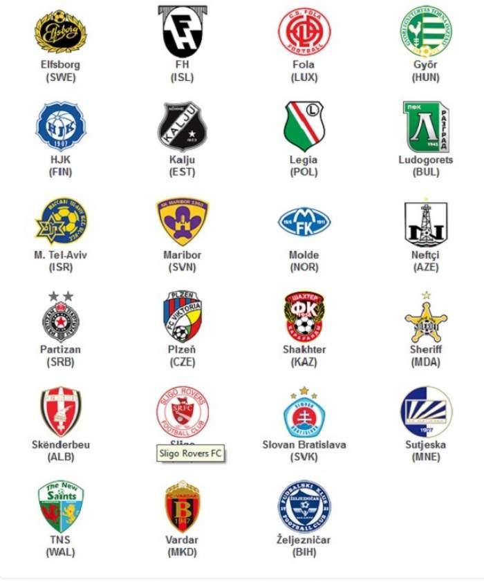 """Semn rău! Steaua, """"ştearsă"""" de UEFA din preliminariile Champions League"""