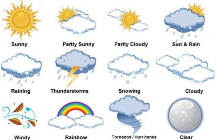 Cum va fi VREMEA de PAŞTE şi 1 MAI! Prognoza meteo în perioada aprilie-iunie!