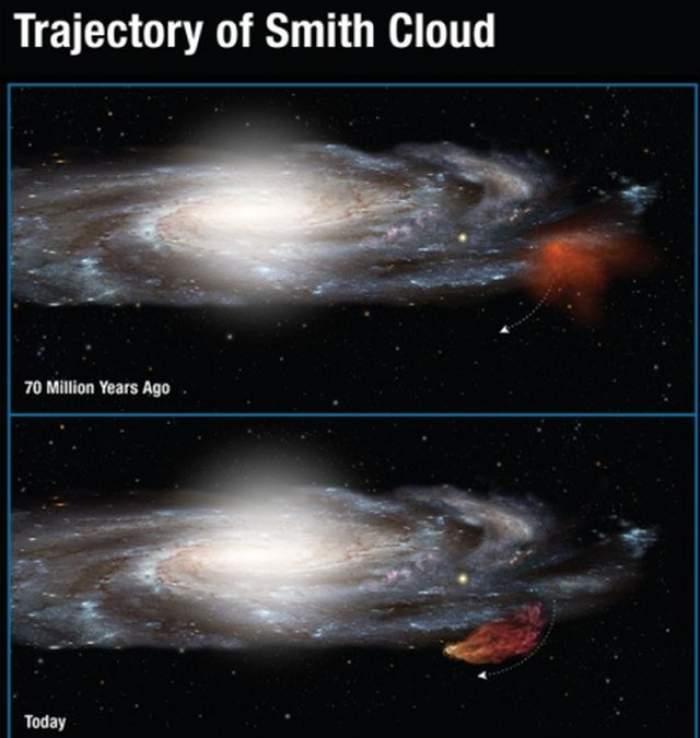 Un nor de GAZ TOXIC se apropie de Terra! Consecinţele acestuia asupra vieţii de pe Pământ vor fi devastatoare