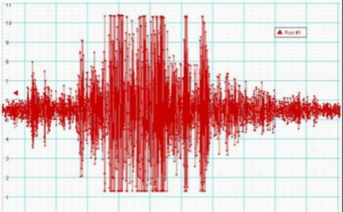 """VIDEO / Urmează UN CUTREMUR MAI MARE!?! """" Pe de-o parte s-a eliberat din energie, pe de altă parte, nu e bine!"""" Explicaţia unui seismolog"""