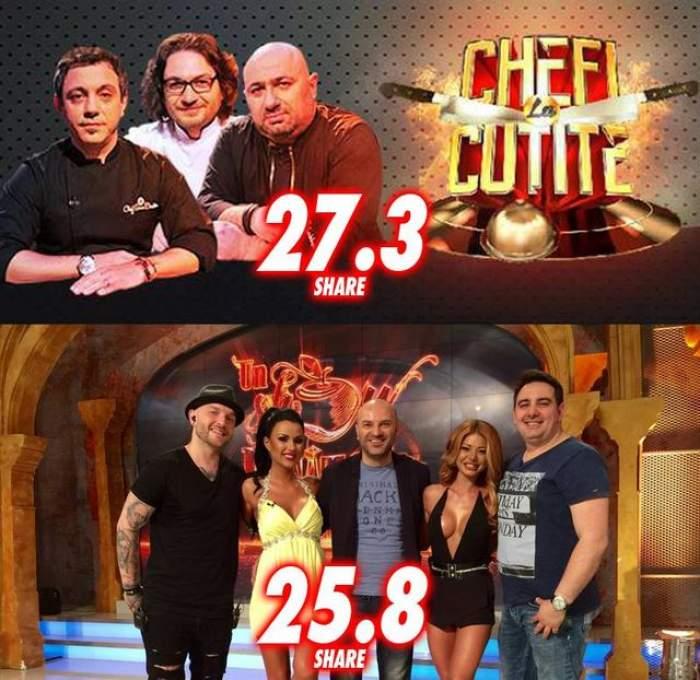Antena 1 vs. Pro Tv: LIDERUL şi SUPRAVIEŢUITORUL