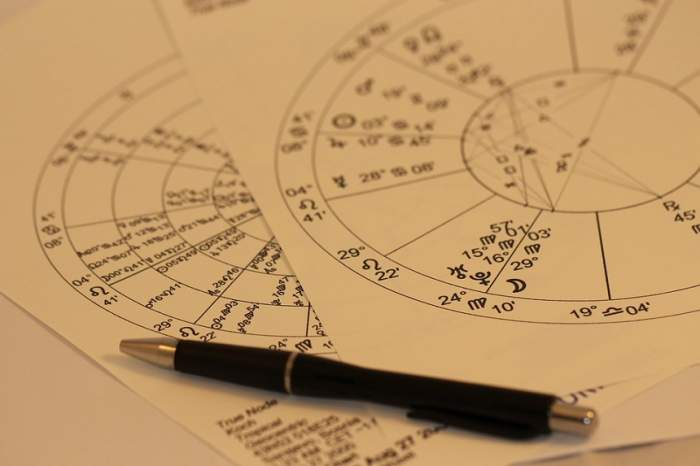 HOROSCOPUL ZILEI - 31 IULIE: Fecioarelor li se deschid noi orizonturi! Ce schimbări este bine să facă