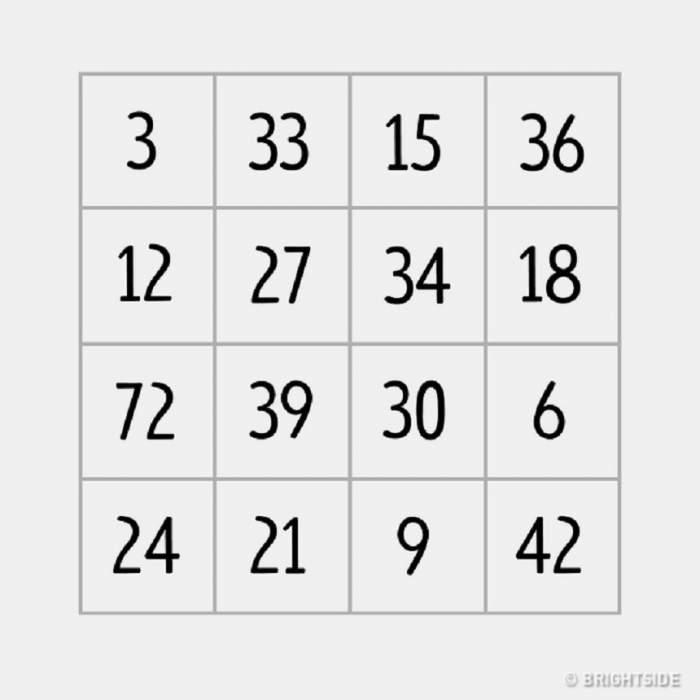 TEST: Găseşte numărul care nu se potriveşte şi te poţi crede un geniu! Doar 1% din oameni reuşesc