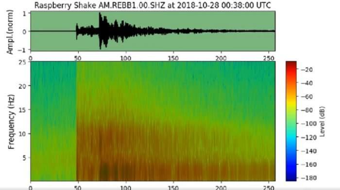 VIDEO / Sunetul cutremurător al seismului cu magnitudinea 5,8 a fost înregistrat! Cum s-a auzit din Iaşi