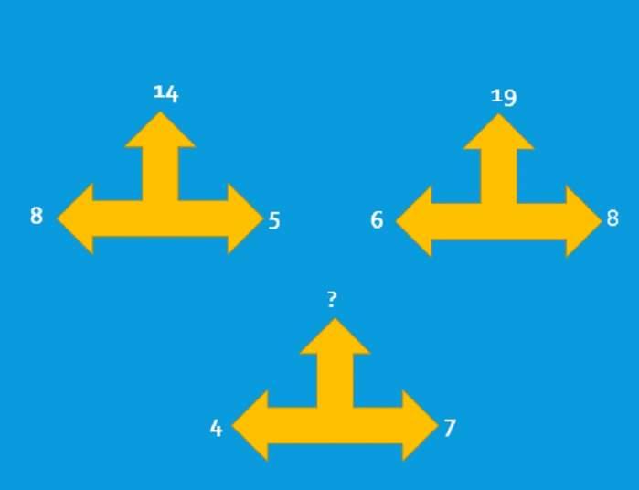 TEST: Care număr lipsește din imagine? Este calculul pe care doar 5% dintre oameni îl pot rezolva