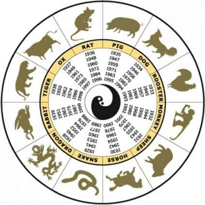 Horoscop chinezesc pentru miercuri, 26 februarie: Tigrii petrec în compania persoanei iubite