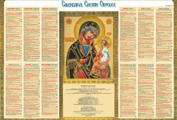 """Calendar ortodox, duminică, 1 martie. Lor trebuie să le spui """"La mulţi ani"""" în această zi"""