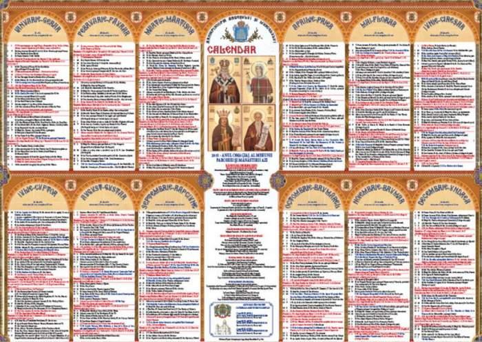 Calendar ortodox, sâmbătă, 8 februarie. Lor trebuie să le spui ''La mulţi ani'' în această zi