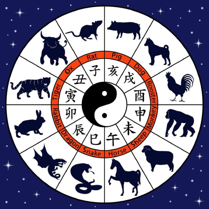 Horoscop chinezesc pentru sâmbătă, 7 martie: Tigrii își doresc cu nerăbdare să plece în vacanță