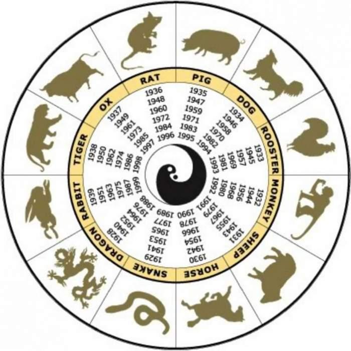 Horoscop chinezesc pentru marți, 26 mai: Tigrii vor primi o veste bună