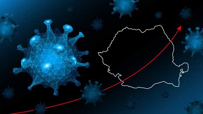 Coronavirus România. Bilanț critic care arată 460 de noi îmbolnăviri