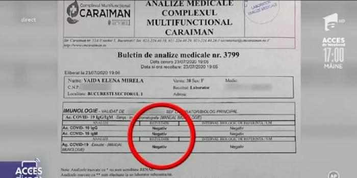 """Mirela Vaida și-a prezentat testul pentru coronavirus în direct! """"Am fost cu toată redacția și ne-am testat"""" / FOTO"""