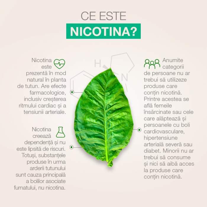Date obiective despre nicotină, țapul ispășitor al fumatului (P)